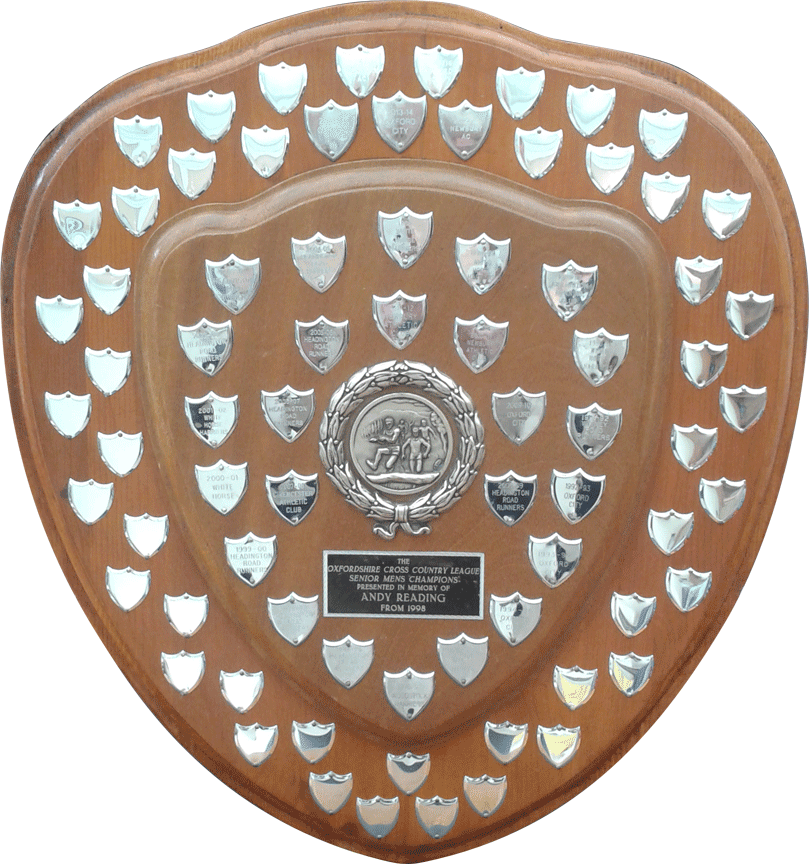 Men's Division 1 Shield