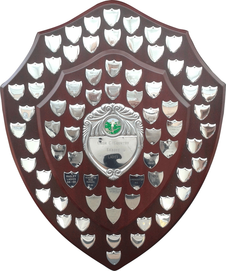 Women's Division 1 Shield